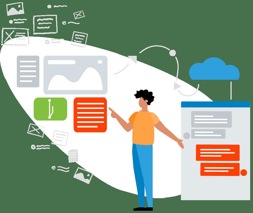بازاریابی دیجیتال آبدین